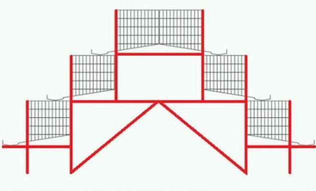 Desain kandang petelur | Image 6