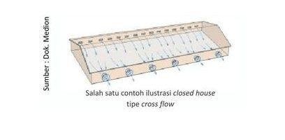 Closed house tipe cross flow Exhaust fan | Image 3